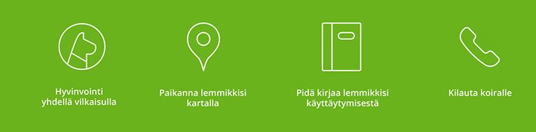 Musti ja Mirri Paikannus powered by Elisa